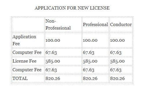 application for new license