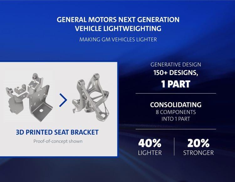 GM 3D Printing