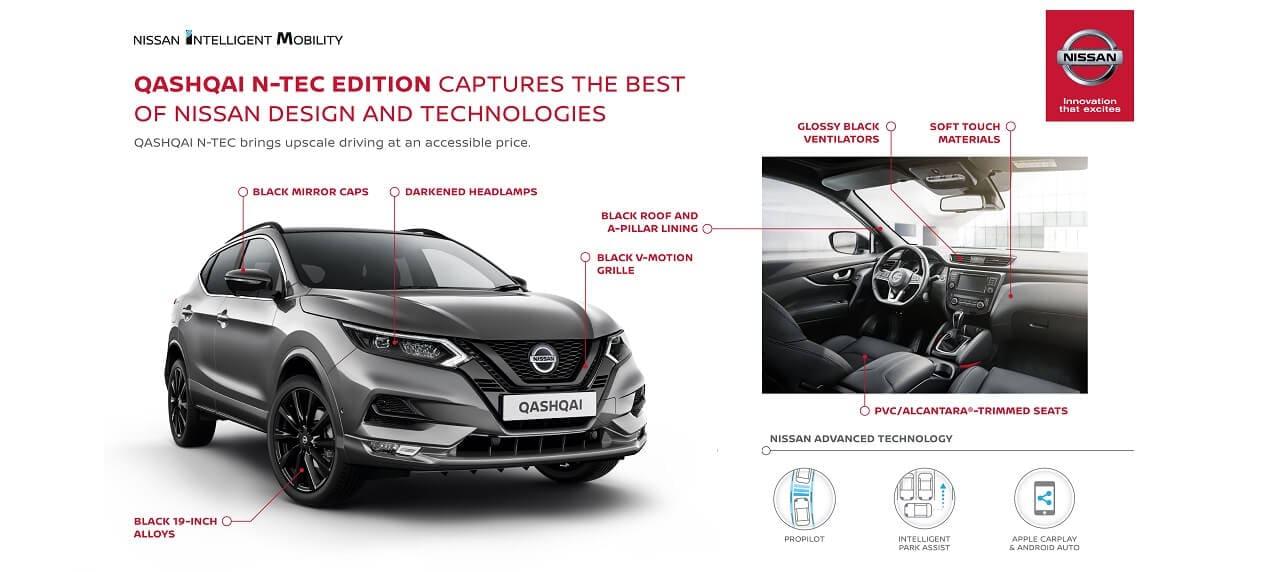 2020 Nissan Qashqai N-TEC Edition Reaches the UK