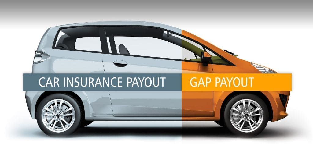 Everything_You_Need_to_Know_About_Gap_Insurance