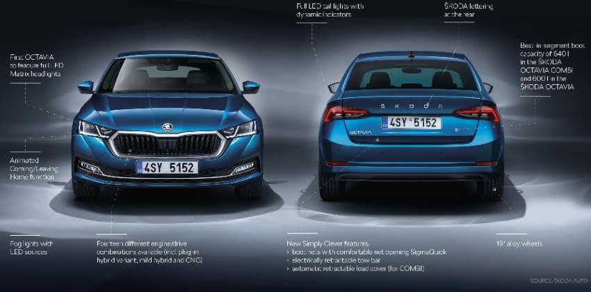 Škoda Octavia, front and rear, blue