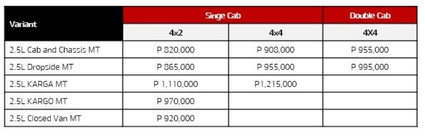 K2500 prices variants