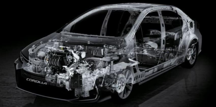 Toyota Corolla 2020 - structure