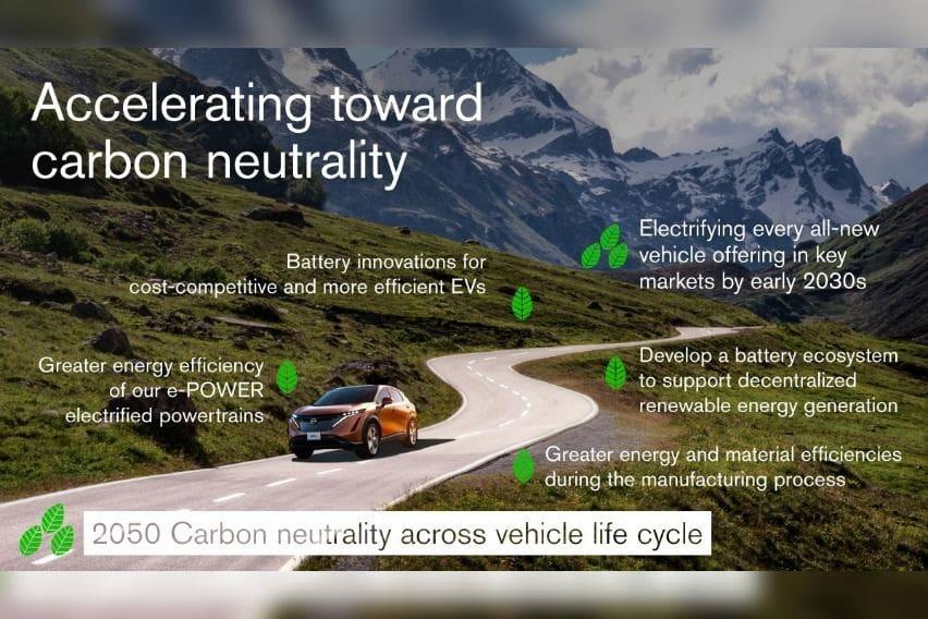 Nissan Carbon neutrality roadmap