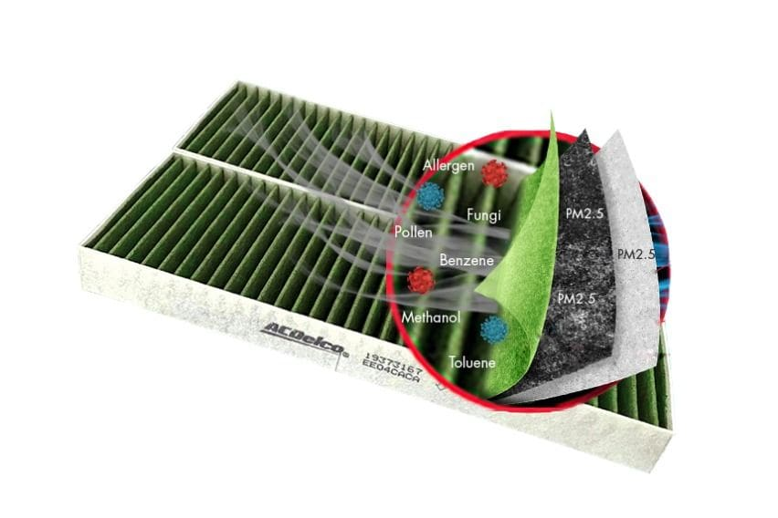 ACDelco multi-functional cabin air filter