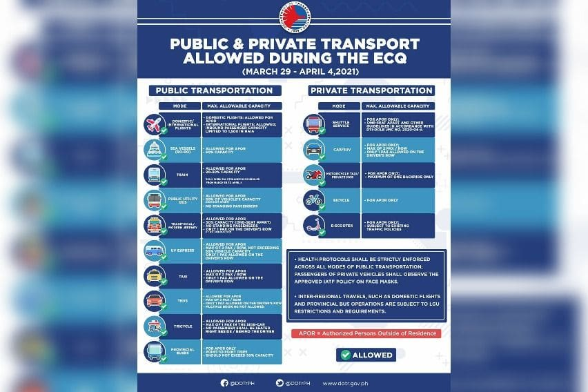 latest DOTR guidelines