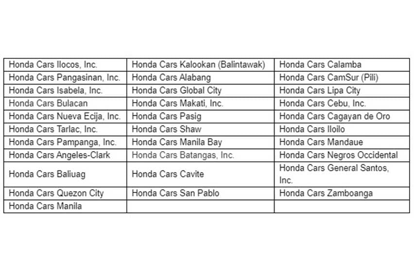 Honda-Summer-Holiday-Service-Offers