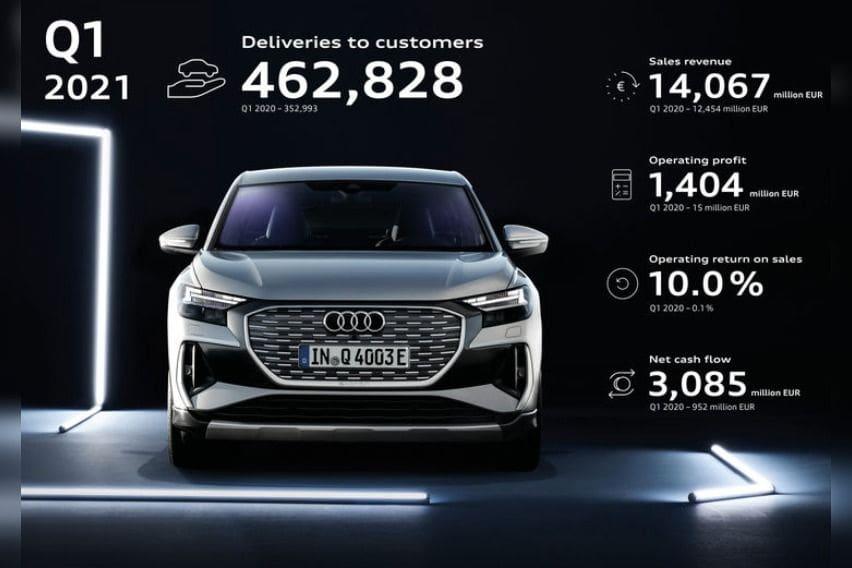 Audi-Q1-2021
