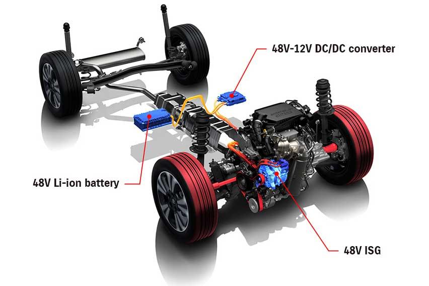 vitara-allgrip-battery